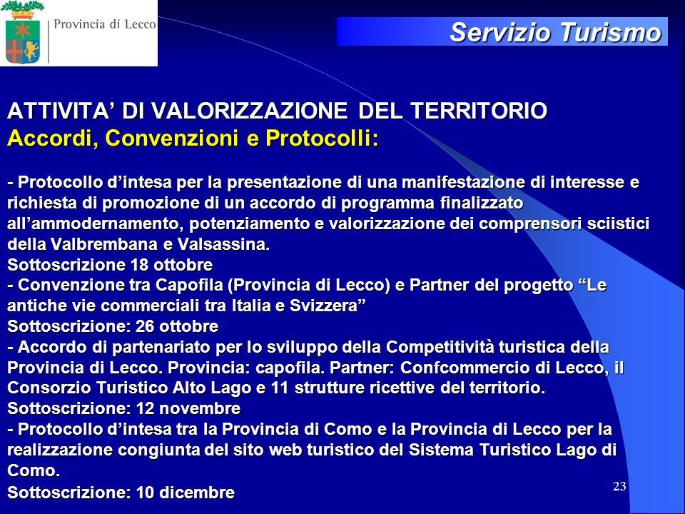 23 ATTIVITA DI VALORIZZAZIONE DEL TERRITORIO Accordi, Convenzioni e Protocolli: - Protocollo dintesa per la presentazione di una manifestazione di int