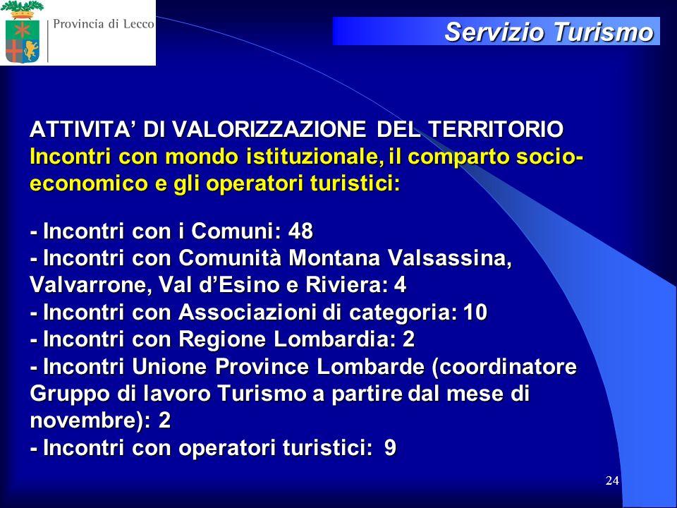 24 ATTIVITA DI VALORIZZAZIONE DEL TERRITORIO Incontri con mondo istituzionale, il comparto socio- economico e gli operatori turistici: - Incontri con