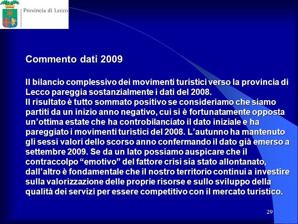 29 Commento dati 2009 Il bilancio complessivo dei movimenti turistici verso la provincia di Lecco pareggia sostanzialmente i dati del 2008. Il risulta
