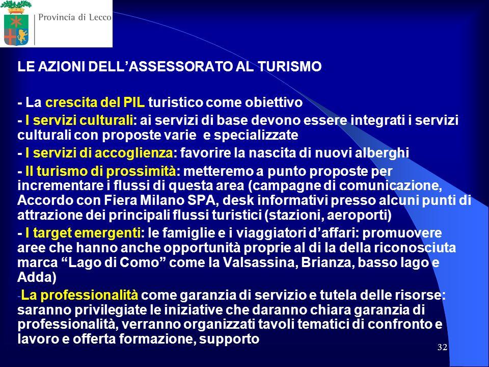32 LE AZIONI DELLASSESSORATO AL TURISMO - La crescita del PIL turistico come obiettivo - I servizi culturali: ai servizi di base devono essere integra