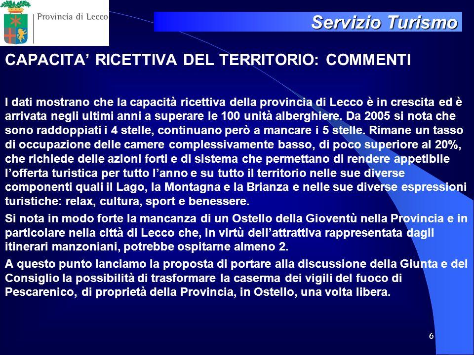 6 CAPACITA RICETTIVA DEL TERRITORIO: COMMENTI I dati mostrano che la capacità ricettiva della provincia di Lecco è in crescita ed è arrivata negli ult