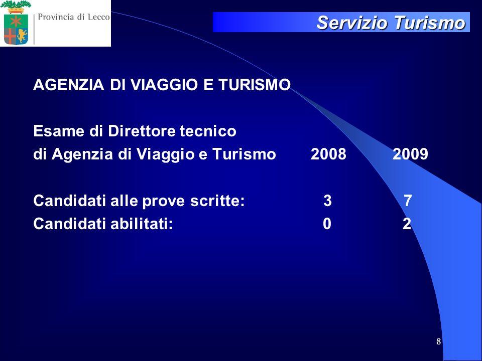 8 AGENZIA DI VIAGGIO E TURISMO Esame di Direttore tecnico di Agenzia di Viaggio e Turismo 2008 2009 Candidati alle prove scritte: 3 7 Candidati abilit