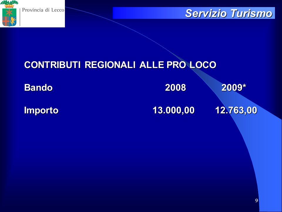 9 CONTRIBUTI REGIONALI ALLE PRO LOCO Bando20082009* Importo 13.000,00 12.763,00 Servizio Turismo Servizio Turismo