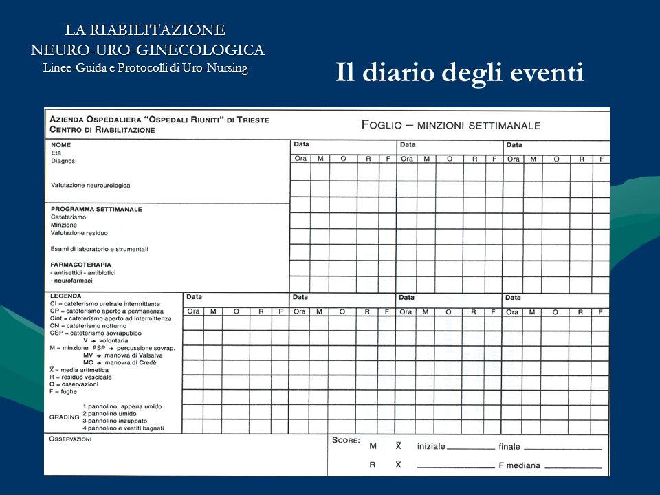LA RIABILITAZIONE NEURO-URO-GINECOLOGICA NEURO-URO-GINECOLOGICA Linee-Guida e Protocolli di Uro-Nursing Il diario degli eventi