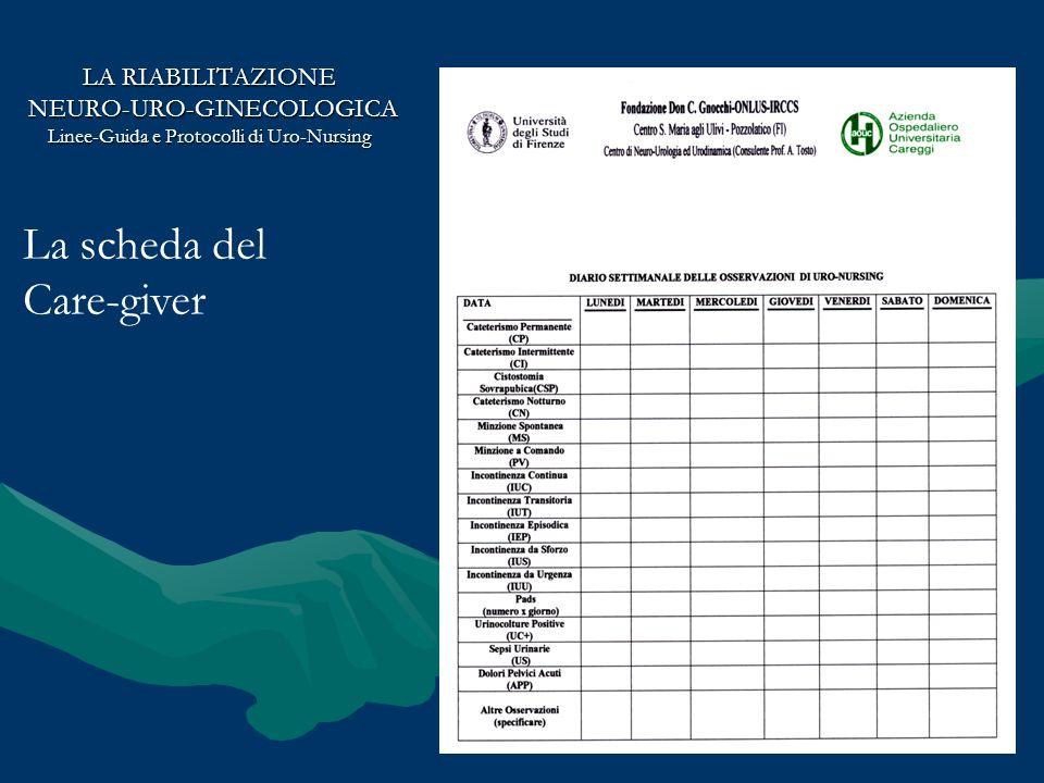 LA RIABILITAZIONE NEURO-URO-GINECOLOGICA NEURO-URO-GINECOLOGICA Linee-Guida e Protocolli di Uro-Nursing La scheda del Care-giver