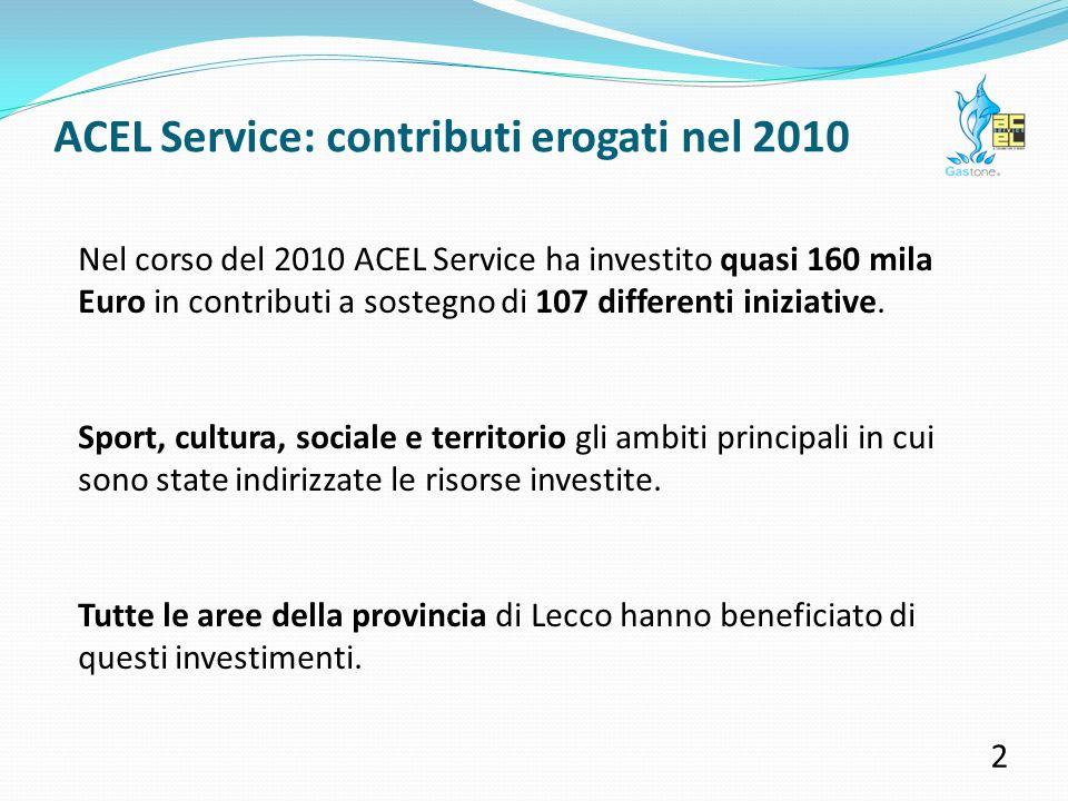 ACEL Service per la provincia 1 Dare calore ed energia alle famiglie e alle aziende della provincia: questa è la mission di ACEL Service.