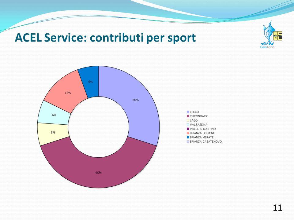 ACEL Service: contributi per sport 10 Lo sport, e in particolare lo sport di squadra, è innanzitutto unoccasione per la crescita complessiva dei giovani, oltre che un contesto che favorisce la socialità.