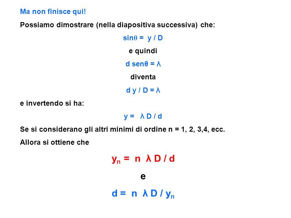 Ma non finisce qui! Possiamo dimostrare (nella diapositiva successiva) che: sin θ = y / D e quindi d senθ = λ diventa d y / D = λ e invertendo si ha: