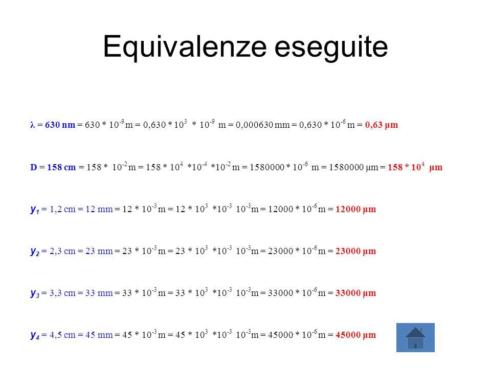 Equivalenze eseguite λ = 630 nm = 630 * 10 -9 m = 0,630 * 10 3 * 10 -9 m = 0,000630 mm = 0,630 * 10 -6 m = 0,63 μm D = 158 cm = 158 * 10 -2 m = 158 *