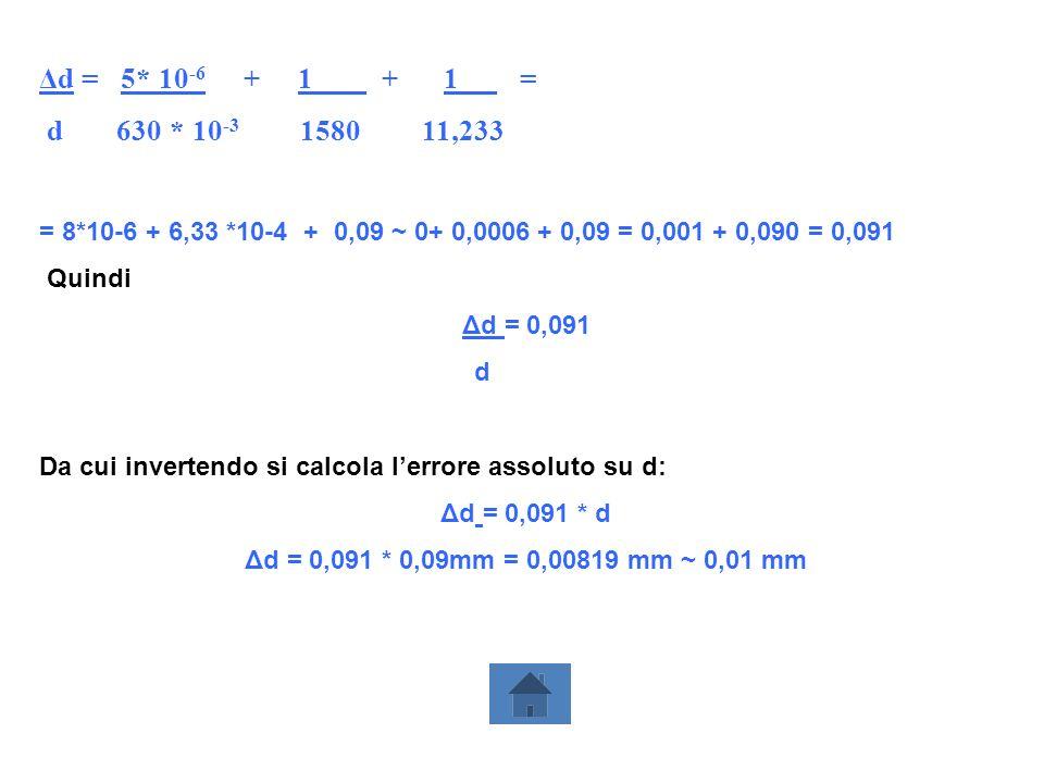 Δd = 5* 10 -6 + 1 + 1 = d 630 * 10 -3 1580 11,233 = 8*10-6 + 6,33 *10-4 + 0,09 ~ 0+ 0,0006 + 0,09 = 0,001 + 0,090 = 0,091 Quindi Δd = 0,091 d Da cui i