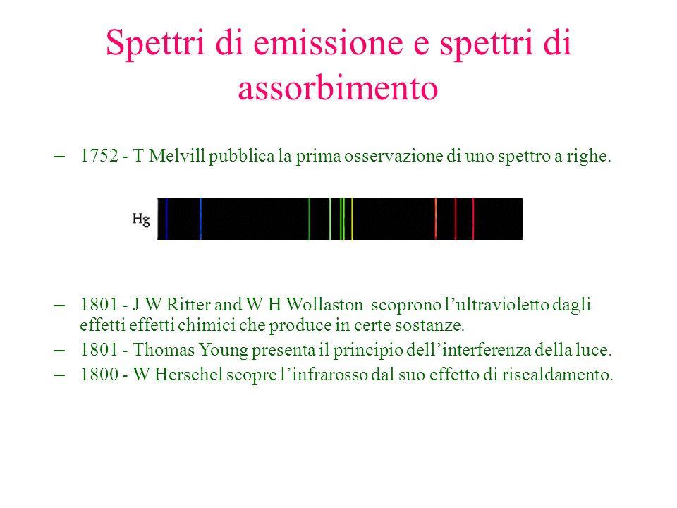 Spettri di emissione e spettri di assorbimento – 1752 - T Melvill pubblica la prima osservazione di uno spettro a righe. – 1801 - J W Ritter and W H W