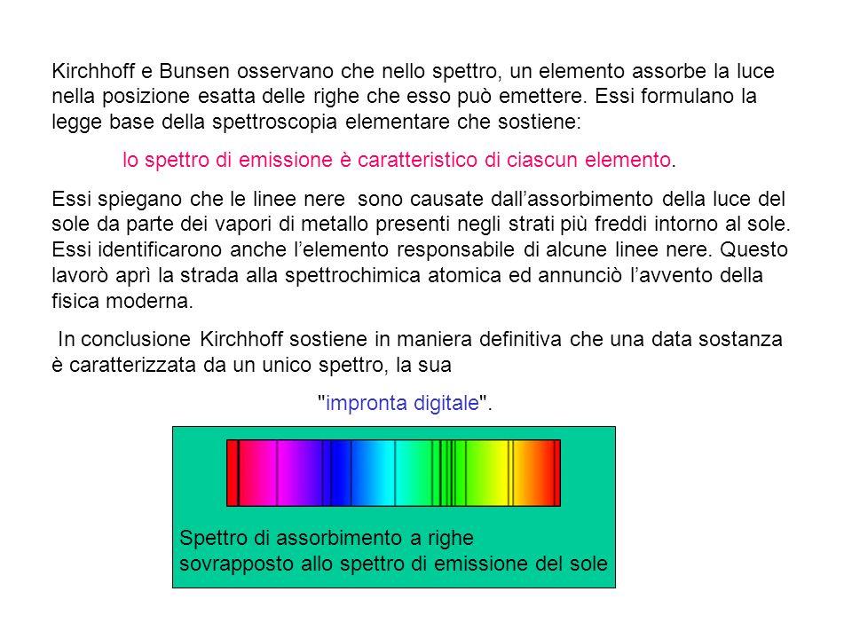 Kirchhoff e Bunsen osservano che nello spettro, un elemento assorbe la luce nella posizione esatta delle righe che esso può emettere. Essi formulano l