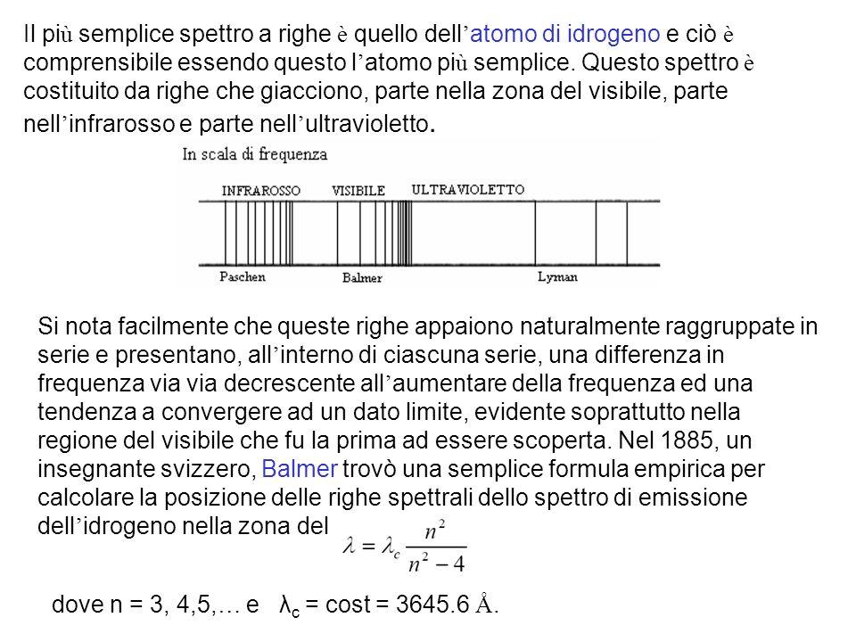 Il pi ù semplice spettro a righe è quello dell atomo di idrogeno e ciò è comprensibile essendo questo l atomo pi ù semplice. Questo spettro è costitui