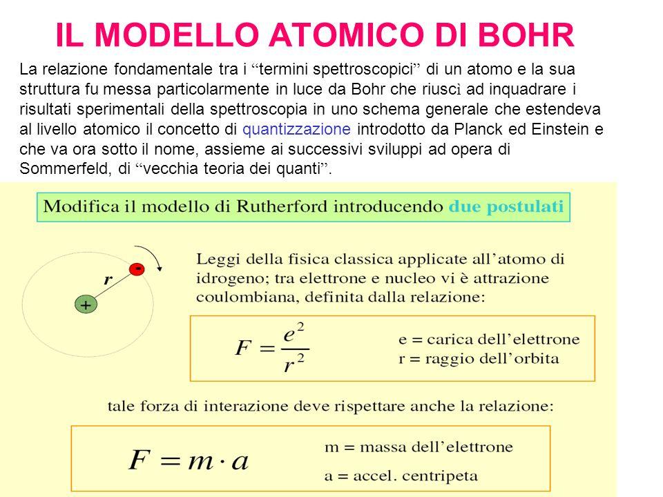IL MODELLO ATOMICO DI BOHR La relazione fondamentale tra i termini spettroscopici di un atomo e la sua struttura fu messa particolarmente in luce da Bohr che riusc ì ad inquadrare i risultati sperimentali della spettroscopia in uno schema generale che estendeva al livello atomico il concetto di quantizzazione introdotto da Planck ed Einstein e che va ora sotto il nome, assieme ai successivi sviluppi ad opera di Sommerfeld, di vecchia teoria dei quanti.