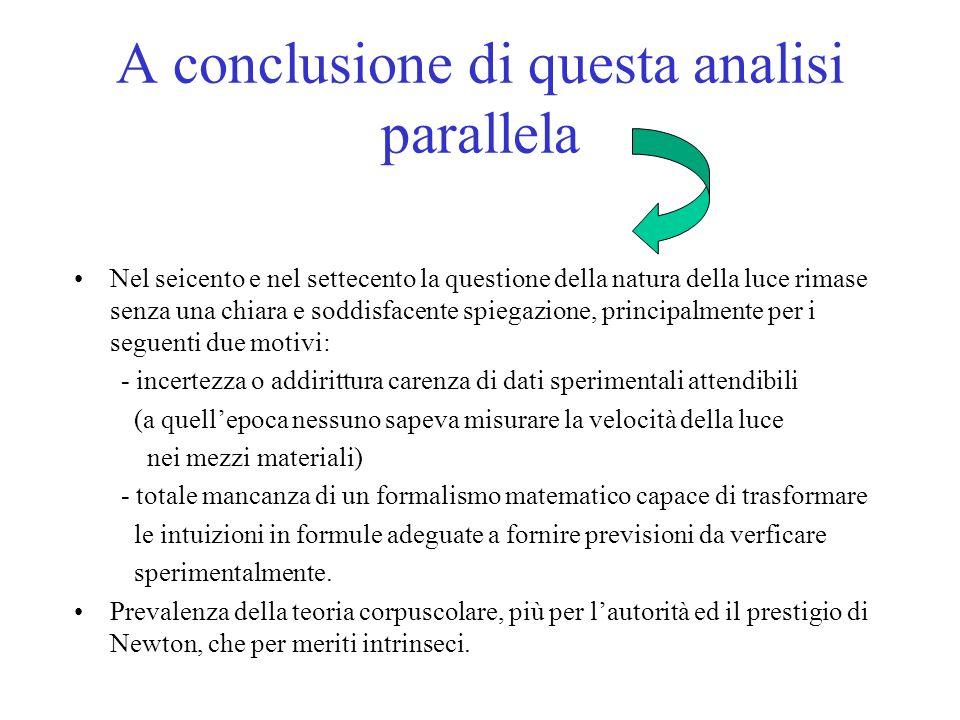 A conclusione di questa analisi parallela Nel seicento e nel settecento la questione della natura della luce rimase senza una chiara e soddisfacente s