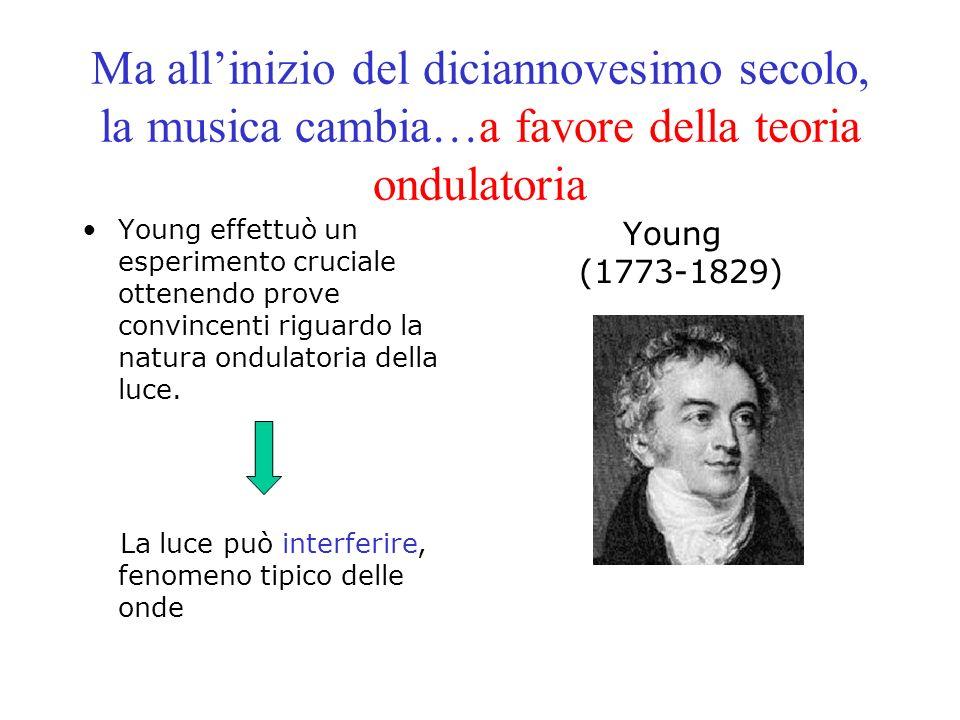 Ma allinizio del diciannovesimo secolo, la musica cambia…a favore della teoria ondulatoria Young effettuò un esperimento cruciale ottenendo prove conv
