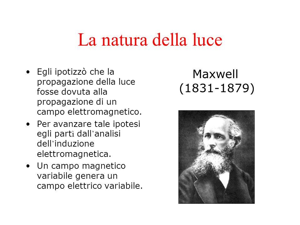 La natura della luce Egli ipotizzò che la propagazione della luce fosse dovuta alla propagazione di un campo elettromagnetico. Per avanzare tale ipote