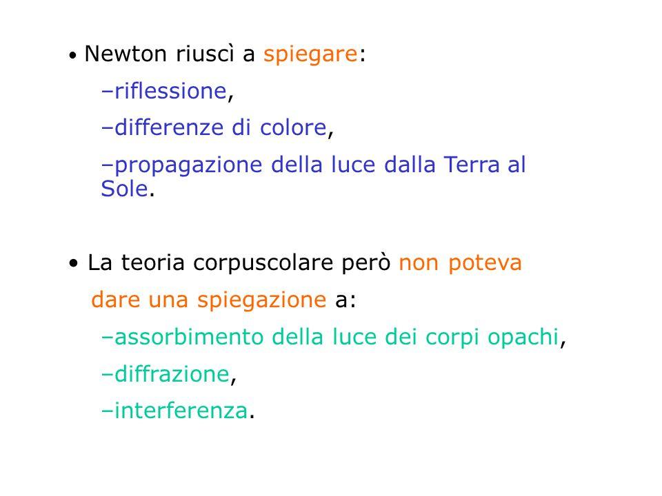 Newton riuscì a spiegare: –riflessione, –differenze di colore, –propagazione della luce dalla Terra al Sole. La teoria corpuscolare però non poteva da
