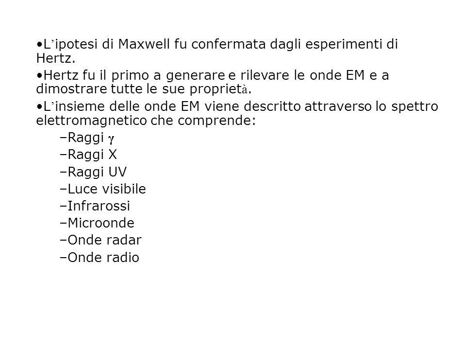 L ipotesi di Maxwell fu confermata dagli esperimenti di Hertz. Hertz fu il primo a generare e rilevare le onde EM e a dimostrare tutte le sue propriet
