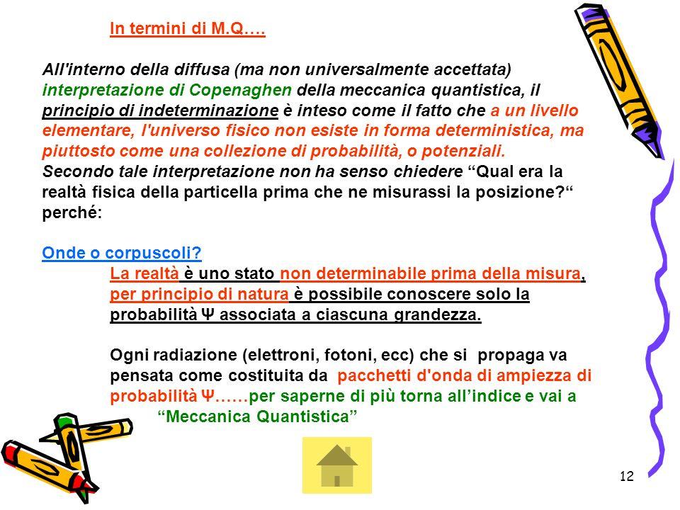 12 In termini di M.Q…. All'interno della diffusa (ma non universalmente accettata) interpretazione di Copenaghen della meccanica quantistica, il princ
