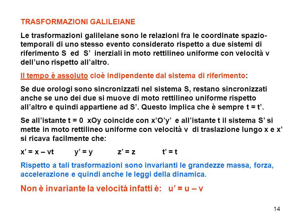 14 TRASFORMAZIONI GALILEIANE Le trasformazioni galileiane sono le relazioni fra le coordinate spazio- temporali di uno stesso evento considerato rispe