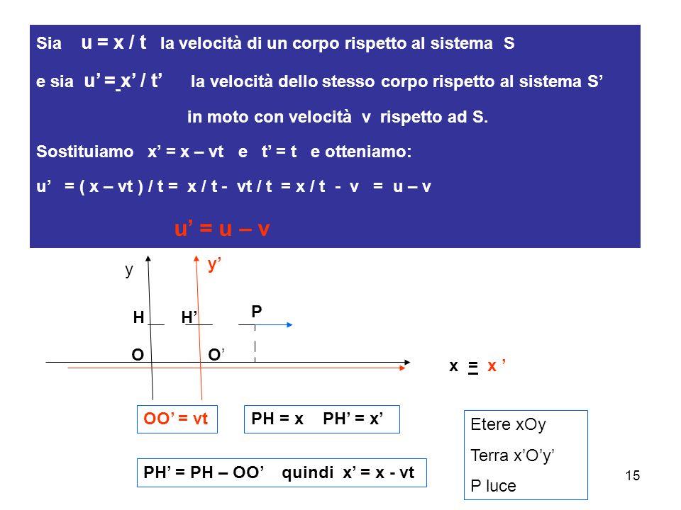 15 Sia u = x / t la velocità di un corpo rispetto al sistema S e sia u = x / t la velocità dello stesso corpo rispetto al sistema S in moto con veloci