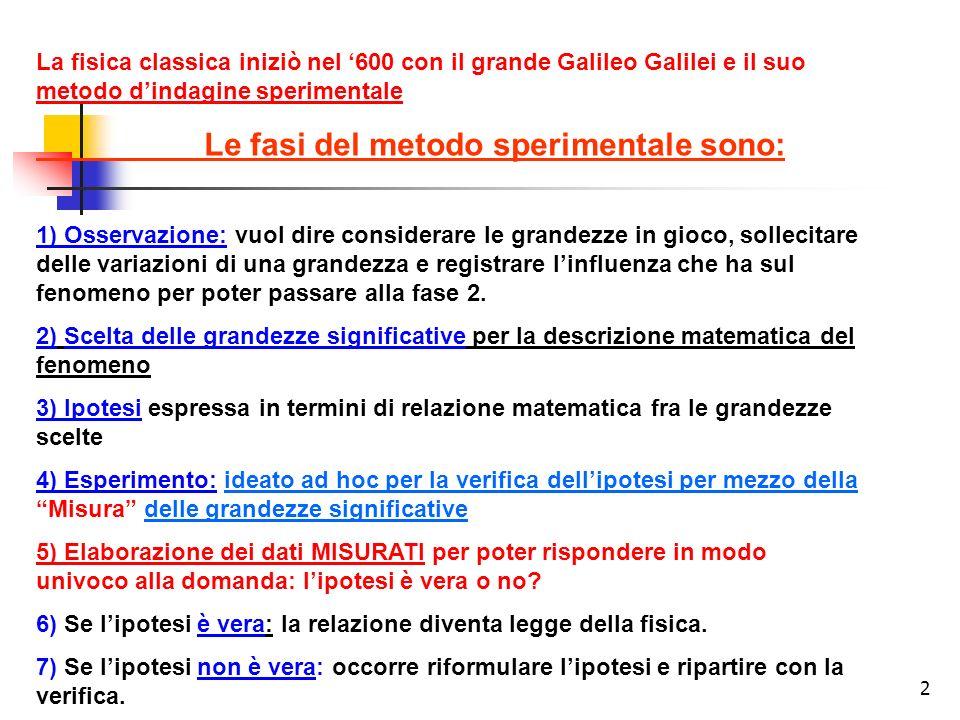 2 La fisica classica iniziò nel 600 con il grande Galileo Galilei e il suo metodo dindagine sperimentale Le fasi del metodo sperimentale sono: 1) Osse