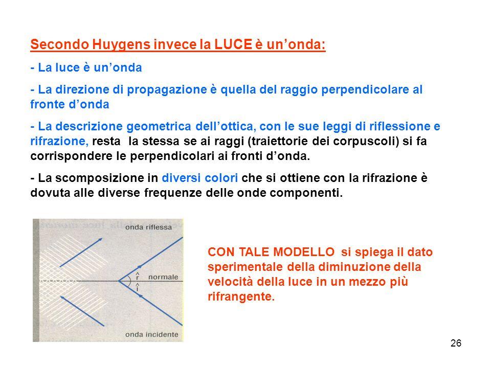 26 Secondo Huygens invece la LUCE è unonda: - La luce è unonda - La direzione di propagazione è quella del raggio perpendicolare al fronte donda - La