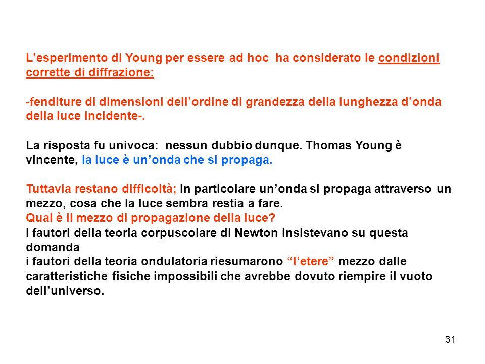 31 Lesperimento di Young per essere ad hoc ha considerato le condizioni corrette di diffrazione: -fenditure di dimensioni dellordine di grandezza dell