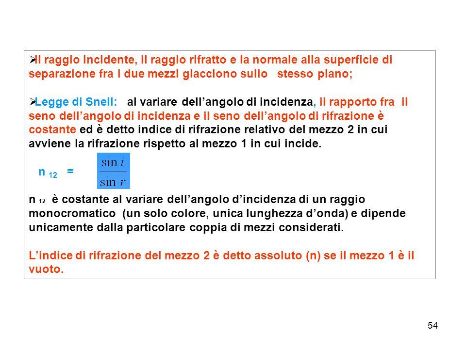 54 Il raggio incidente, il raggio rifratto e la normale alla superficie di separazione fra i due mezzi giacciono sullo stesso piano; Legge di Snell: a