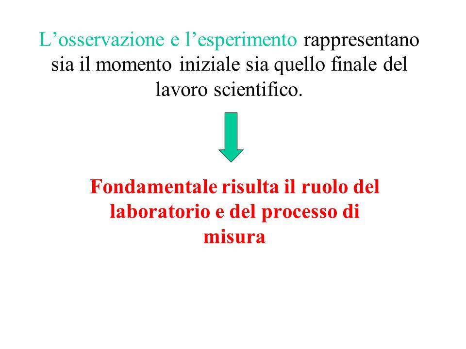 Losservazione e lesperimento rappresentano sia il momento iniziale sia quello finale del lavoro scientifico. Fondamentale risulta il ruolo del laborat
