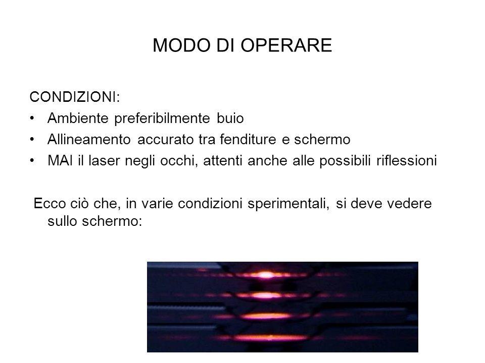 MODO DI OPERARE CONDIZIONI: Ambiente preferibilmente buio Allineamento accurato tra fenditure e schermo MAI il laser negli occhi, attenti anche alle p