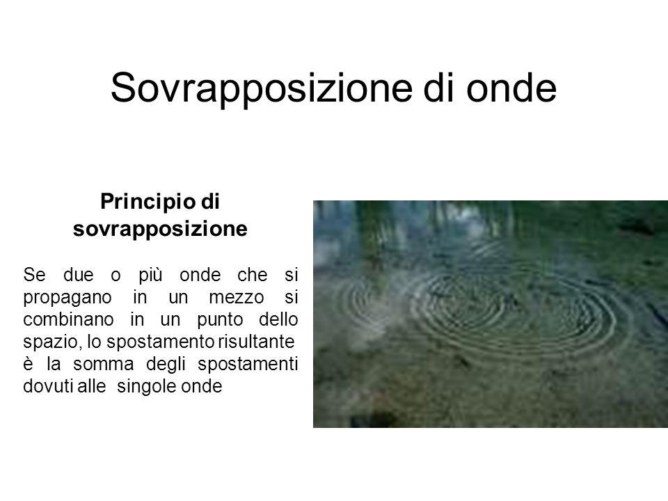Sovrapposizione di onde Principio di sovrapposizione Se due o più onde che si propagano in un mezzo si combinano in un punto dello spazio, lo spostame