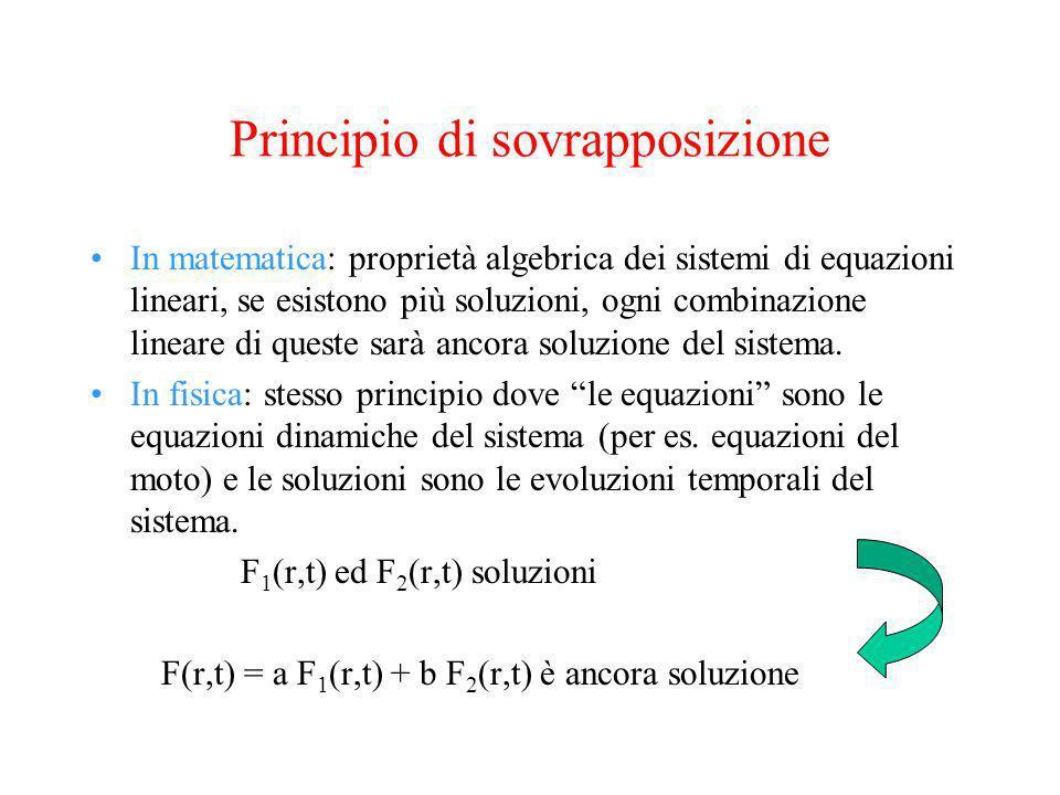 Principio di sovrapposizione In matematica: proprietà algebrica dei sistemi di equazioni lineari, se esistono più soluzioni, ogni combinazione lineare