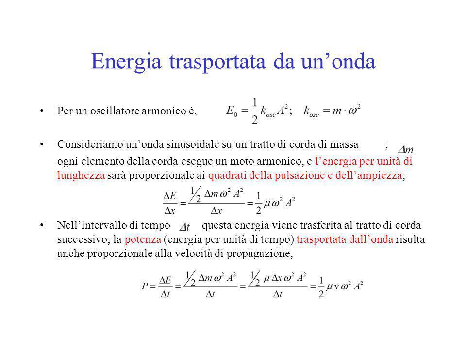 Energia trasportata da unonda Per un oscillatore armonico è, Consideriamo unonda sinusoidale su un tratto di corda di massa ; ogni elemento della cord