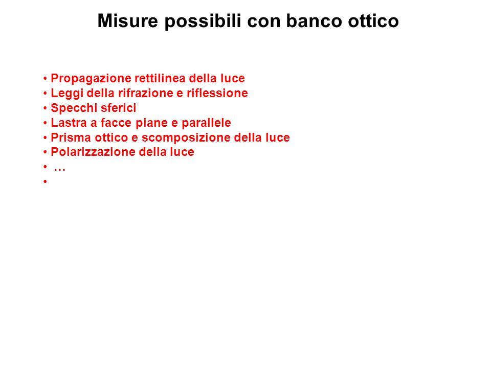 Misure possibili con banco ottico Propagazione rettilinea della luce Leggi della rifrazione e riflessione Specchi sferici Lastra a facce piane e paral