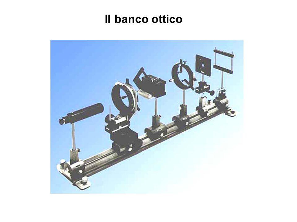 Misure possibili con banco ottico: misura della focale di una lente convergente sottile Occorre misurare la distanza q tra lo schermo e la lente (con immagine a fuoco).