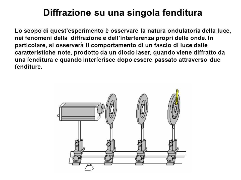Diffrazione su una singola fenditura: condizioni di Fraunhofer La trattazione sulla diffrazione si basa sulle condizioni di Fraunhofer per considerare londa come piana.