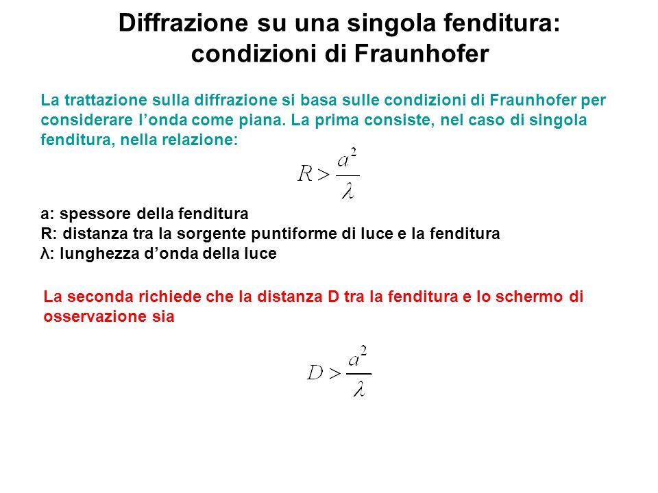 Diffrazione su una singola fenditura: condizioni di Fraunhofer La trattazione sulla diffrazione si basa sulle condizioni di Fraunhofer per considerare
