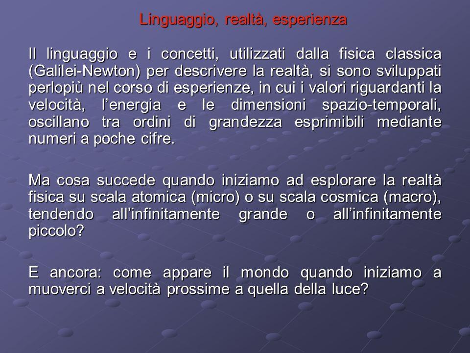 Linguaggio, realtà, esperienza Il linguaggio e i concetti, utilizzati dalla fisica classica (Galilei-Newton) per descrivere la realtà, si sono svilupp
