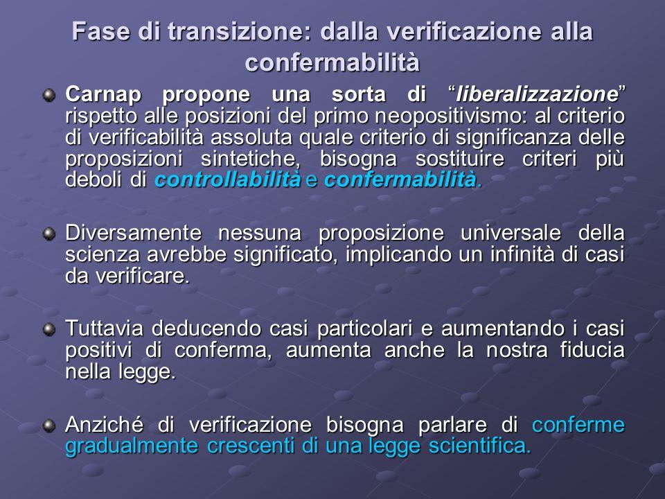 Fase di transizione: dalla verificazione alla confermabilità Carnap propone una sorta di liberalizzazione rispetto alle posizioni del primo neopositiv
