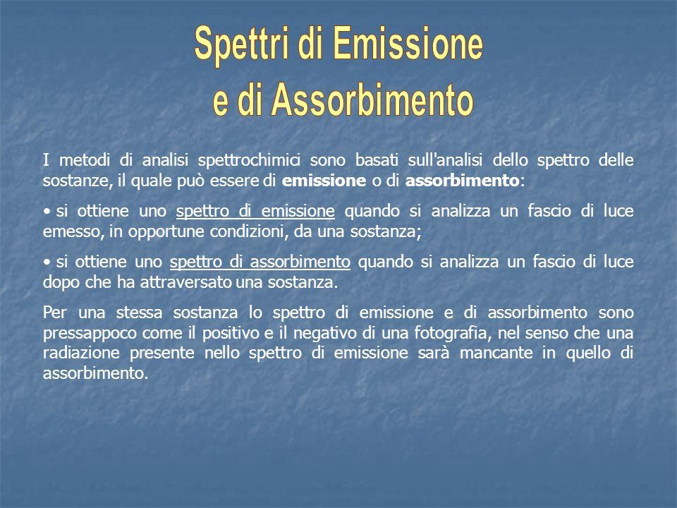 I metodi di analisi spettrochimici sono basati sull'analisi dello spettro delle sostanze, il quale può essere di emissione o di assorbimento: si ottie