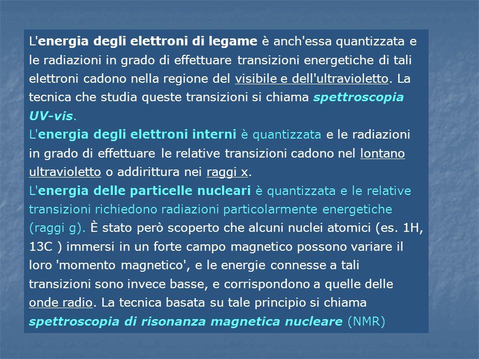L'energia degli elettroni di legame è anch'essa quantizzata e le radiazioni in grado di effettuare transizioni energetiche di tali elettroni cadono ne