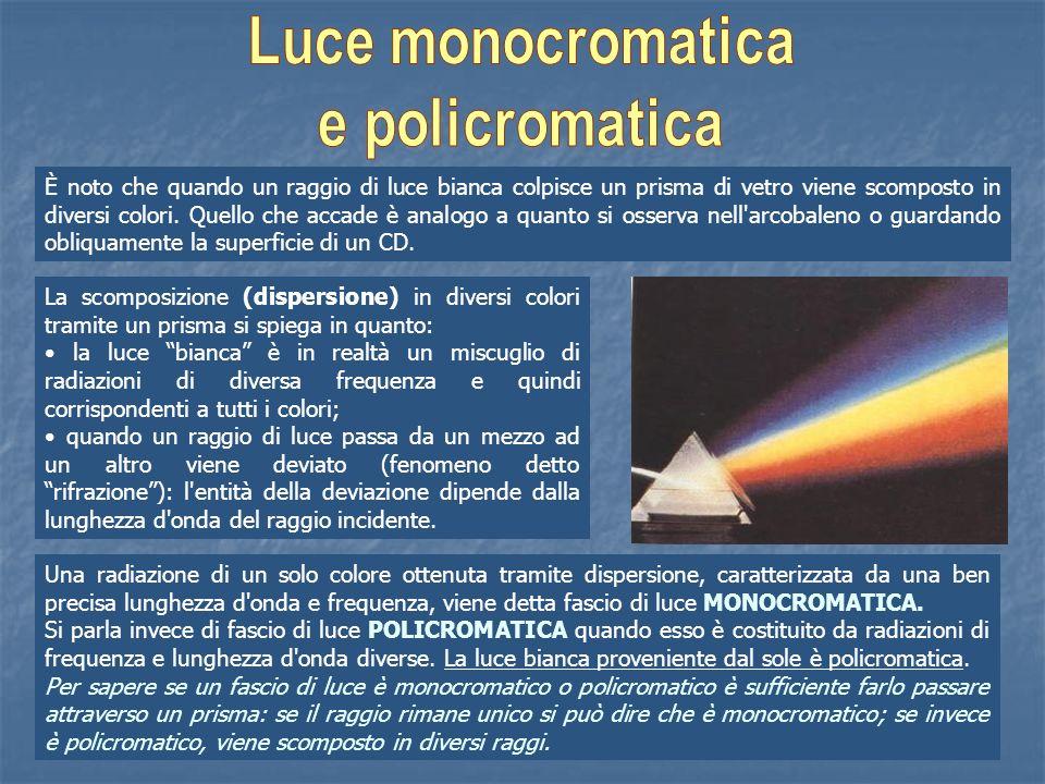È noto che quando un raggio di luce bianca colpisce un prisma di vetro viene scomposto in diversi colori. Quello che accade è analogo a quanto si osse