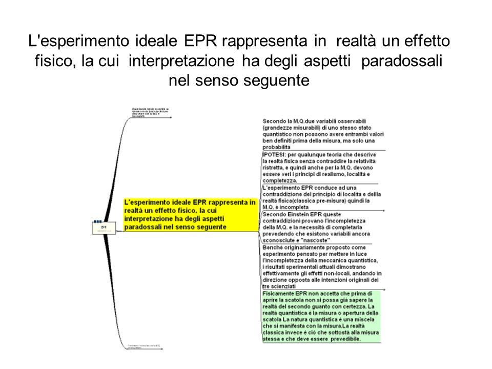 L esperimento EPR conduce ad una contraddizione del principio di località e della realtà fisica(classica pre-misura) quindi la M.Q.