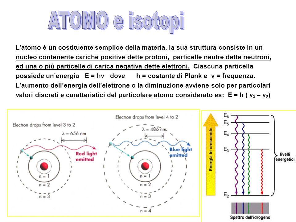 11 Latomo è un costituente semplice della materia, la sua struttura consiste in un nucleo contenente cariche positive dette protoni, particelle neutre