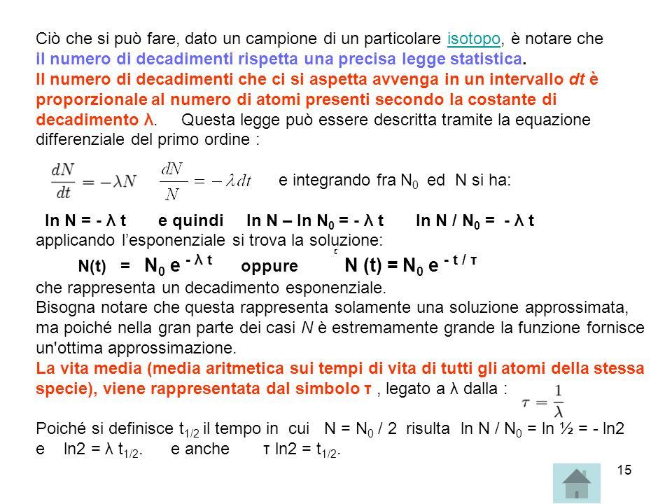 15 Ciò che si può fare, dato un campione di un particolare isotopo, è notare che il numero di decadimenti rispetta una precisa legge statistica. Il nu