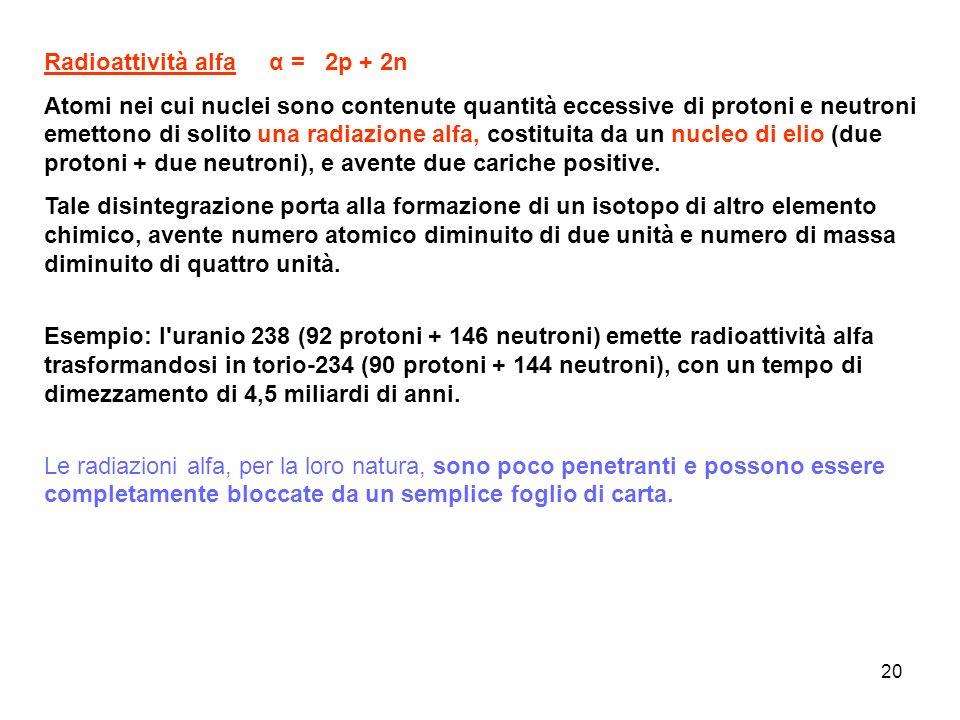 20 Radioattività alfa α = 2p + 2n Atomi nei cui nuclei sono contenute quantità eccessive di protoni e neutroni emettono di solito una radiazione alfa,