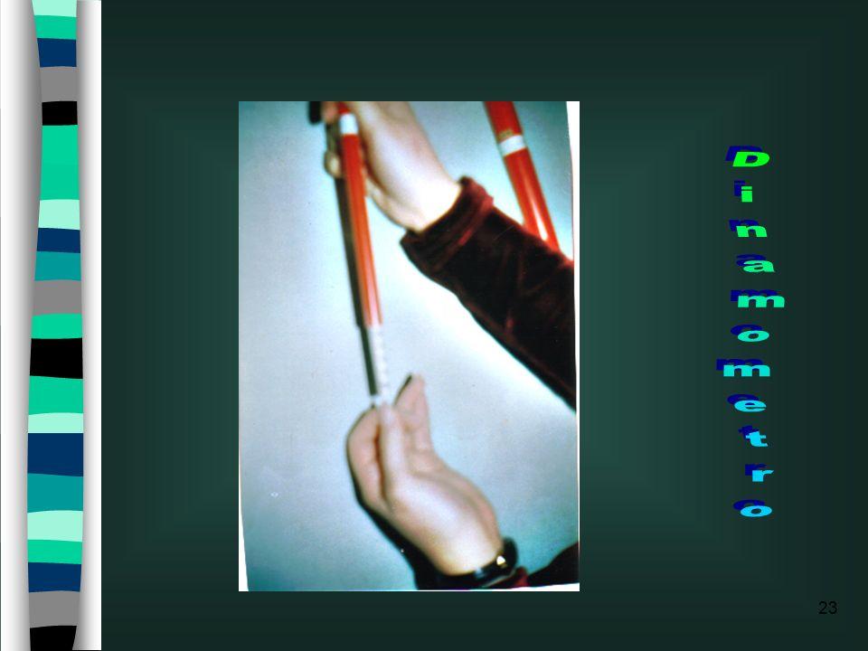 22 rigido alla trazione, diventa elastico se avvolto ad elica o a spirale.