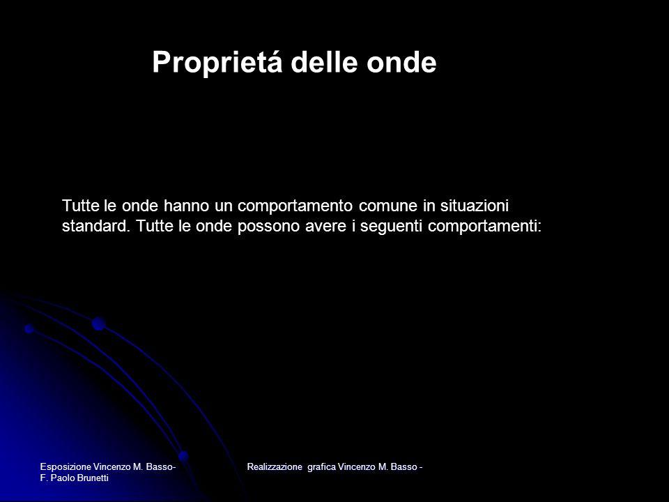 Esposizione Vincenzo M. Basso- F. Paolo Brunetti Realizzazione grafica Vincenzo M. Basso - Tutte le onde hanno un comportamento comune in situazioni s